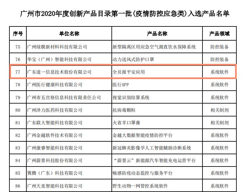 2020年度广州首批创新产品目录